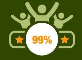 99% reported that their therapist treated them courteously and professionally.